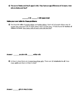 Guess Check Revise Word Problems Modified Editable