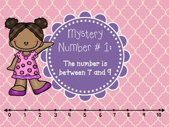 Guess My Number Powerpoint Interactive Game (Numbers 1-10)