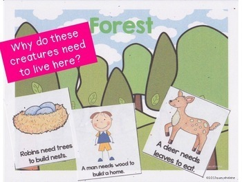 Guess Where I Live! Sorting Game: Animals, Plants & Habitats {NGSS K-ESS3-1}