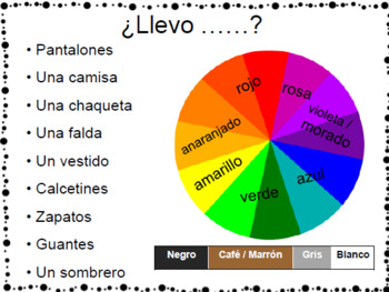 Guess Who?!- A game using Spanish clothing & color words; adapt for any language