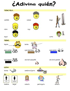 Adivina Quien, Spanish Guess Who? Game cheat sheet