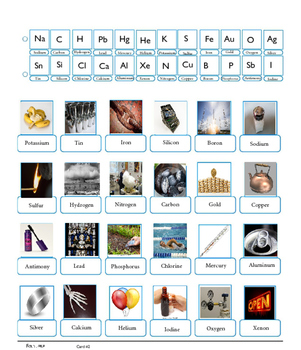 Guess Who Game- Periodic Table