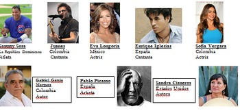 Guess Who in Spanish (Famous Latinos)- Oral Communication Game
