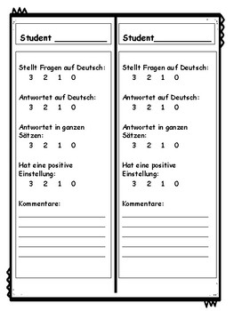 Guess Who? questions in German and assessment sheets