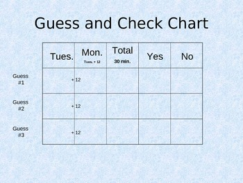Guess and Check Charts
