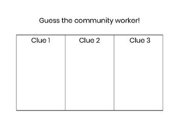 Guess the Community Worker