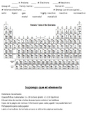 Guess the Element
