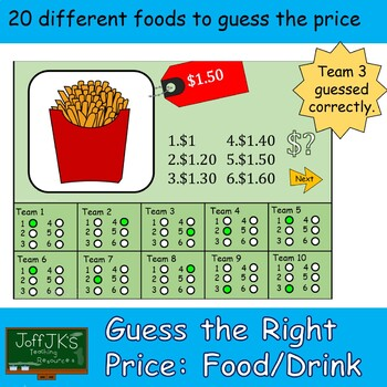 Guess the Right Price - Food and Drink addition
