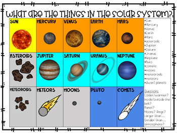 Guess what! Game solar system