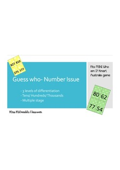 Guess who MINI- Number Issue
