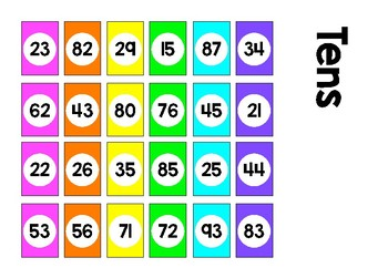 Guess who cards {5 LEVELS OF DIFFERENTIATION}