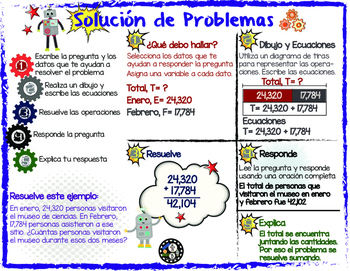Guia Solucion de Problemas