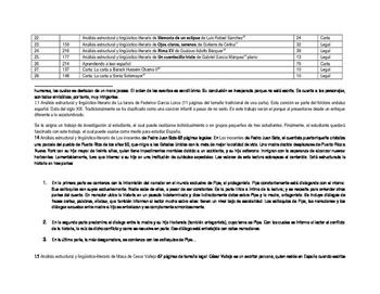 Lista detallada de cada uno de los trabajos cargados hasta junio de 2016