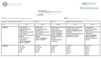 3.2- Guías Semanales de Adquisición de la Lengua