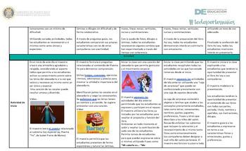 Guías Semanales Adq Lengua  1.2