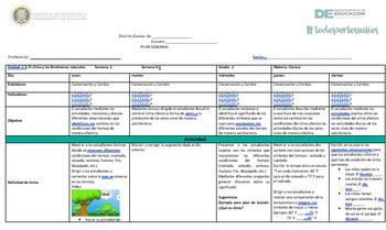 Guías Semanales Ciencia 1.3