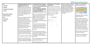 3.2- Guías Semanales Ciencia
