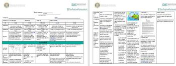 Guías Semanales Ciencia 5.3