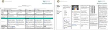 4.3- Guías Semanales  Matemática