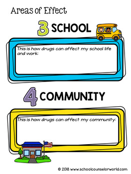 Guidance Lesson for Drug Awareness, Grades 4-6