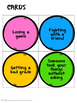 Guidance Lesson on Anger, Triggers & Reactions, Grades K-1
