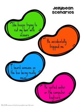 A Guidance Lesson on Social Interactions: Tattling vs. Telling, Grades 2-3