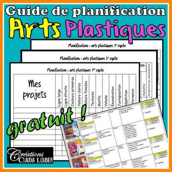 Guide de planification: Arts plastiques