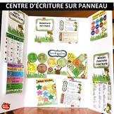 Centre écriture en français / Writing panel