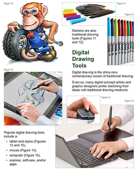 Guide to Choosing Drawing Supplies