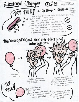 Guide to Electricity