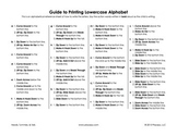 Guide to Printing Lowercase Alphabet
