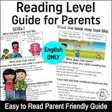 Reading Level Guide for Parent Teacher's Conferences