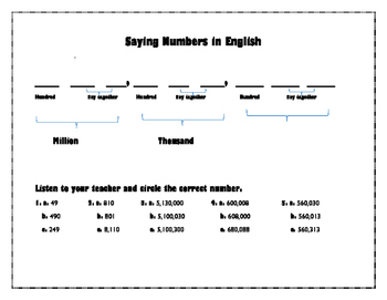 Guide to Reading Numbers in English