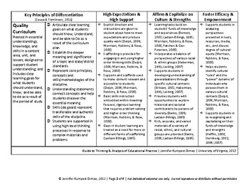 Guide to Thinking & Analysis of Classroom Practice