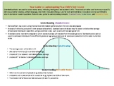 Guide to Understanding Test Scores