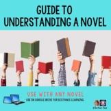 Guide to Understanding a Novel Google Drive Digital Resource #TpTDigital