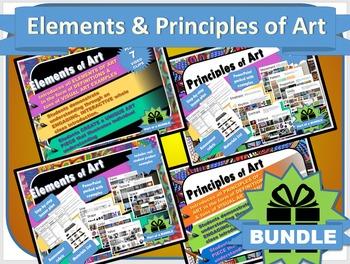 Guide to Understanding the Elements & Principles of Art Pr