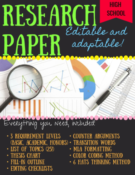 Guide to Writing a Research Paper Packet