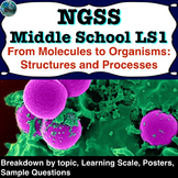Guide to use with NGSS* Middle School LS1