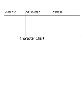 Guidebooks 2.0 Character Chart