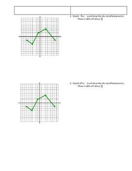 Guided Discovery of Generic Function Transformations