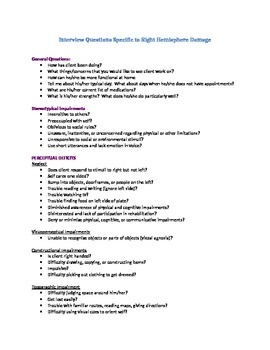 Guided Interview Questions for Right Hemisphere Impairment