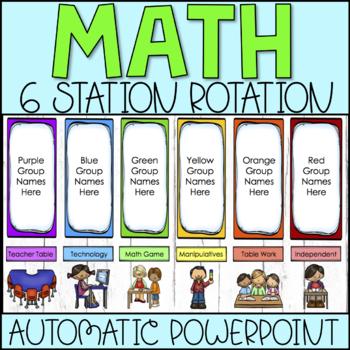 Math Center Rotation Chart Automatic PowerPoint