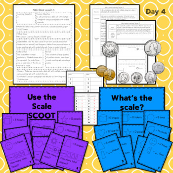 Guided Math Data Analysis Lesson Plan TEKS 3.8A