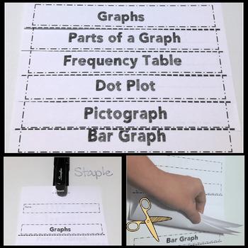 3rd Grade Lesson Plans Data Analysis TEKS 3.8A