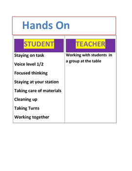 Guided Math-Expectation Charts