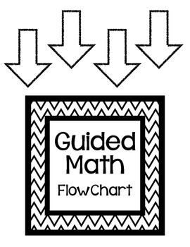 Guided Math Flow Chart