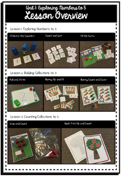 Foundation Guided Math: Unit 1: Exploring Numbers to 5