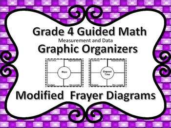 Guided Math Grade 4 Measurement and Data