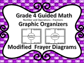 Guided Math Grade 4 Number and Operations Fractions